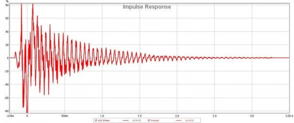 gemeten_impuls_response