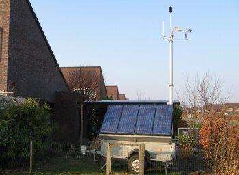 monitoring voor Rijkswaterstaat